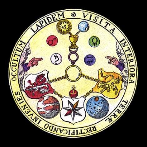 symboles-alchimistes